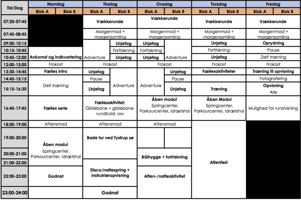 campsorø 2018 plan