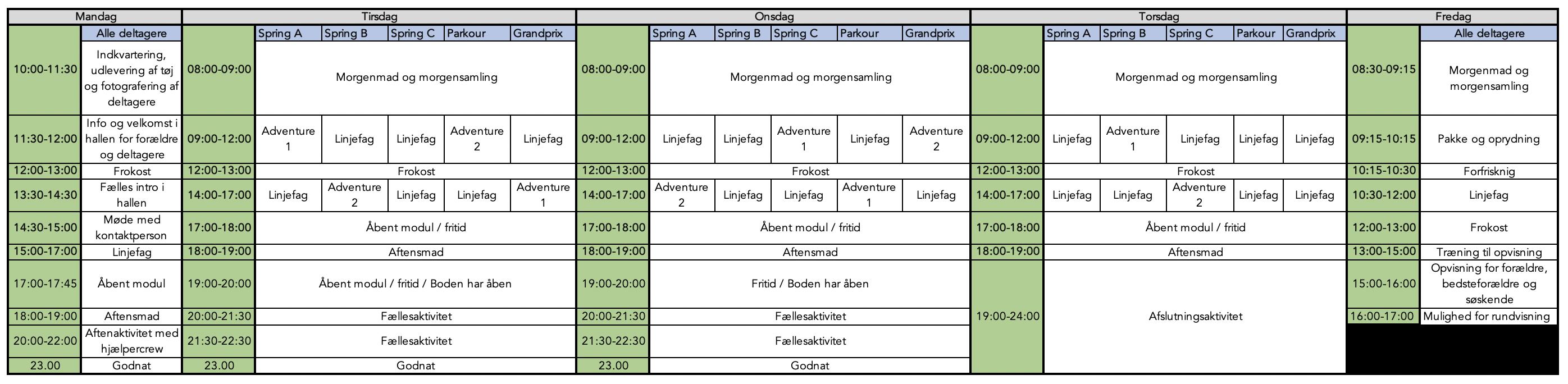 CampSorø Program
